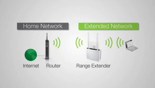 Amped Wireless Introduces High Power Wi-Fi Range Extender