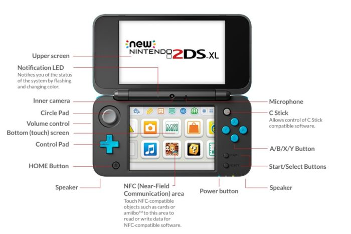 New Nintendo 3ds Xl Specifications