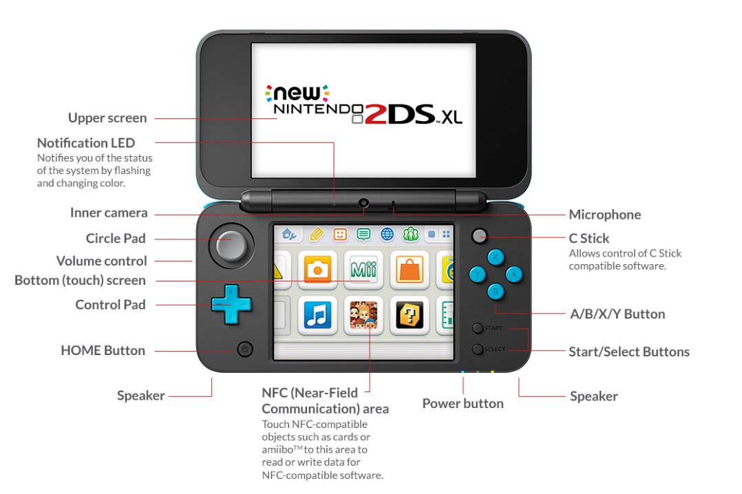 New 2ds xl vs 2ds vs new 3ds xl specs and overview for Housse new 2ds xl