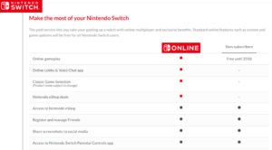 Nintendo Switch Online Gets Pushed Back To 2018