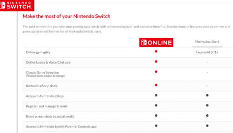 nswitchonline