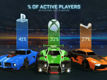 Steam is Rocket League's Least Favourite Platform