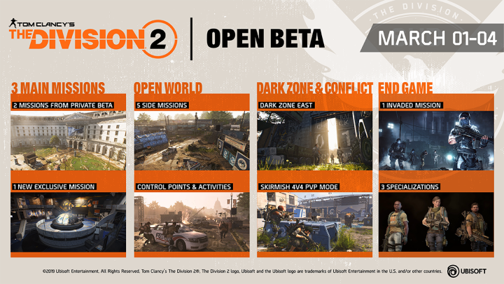 Ubisoft Releases New Trailer Showcasing How to Play The Division 2's Open Beta