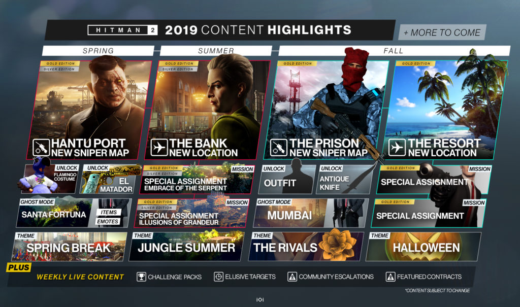 Hitman 2 Future Plans Include 3 New Maps, Targets, and Challenges; First Map Set to Release This Summer