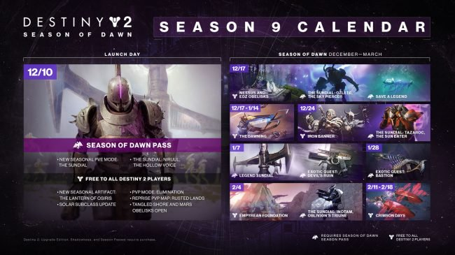 Bungie Releases Destiny 2 Season Of Dawn Roadmap Gameranx