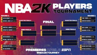 NBA Stars to Compete in 2K20 Tournament, Winner Takes $100,000 to Their Charity of Choice