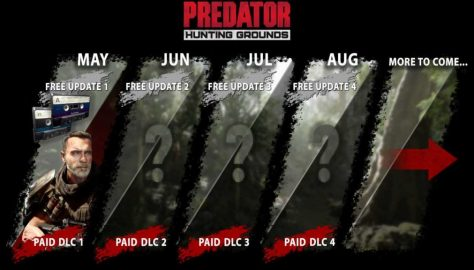 Predator: Hunting Grounds Will see the Return of Arnold Schwarzenegger as Dutch